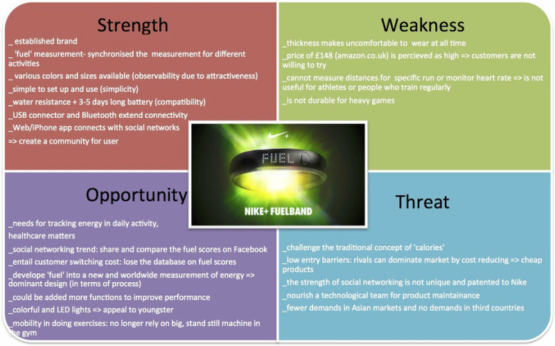 swot and pestel analysis of nokia Pest analysis of nokia nokia corporation engages in the manufacture of mobile devices and mobile network equipment, as well as in the provision of related solutions and services worldwide the company has four main business functions or segments: mobile.